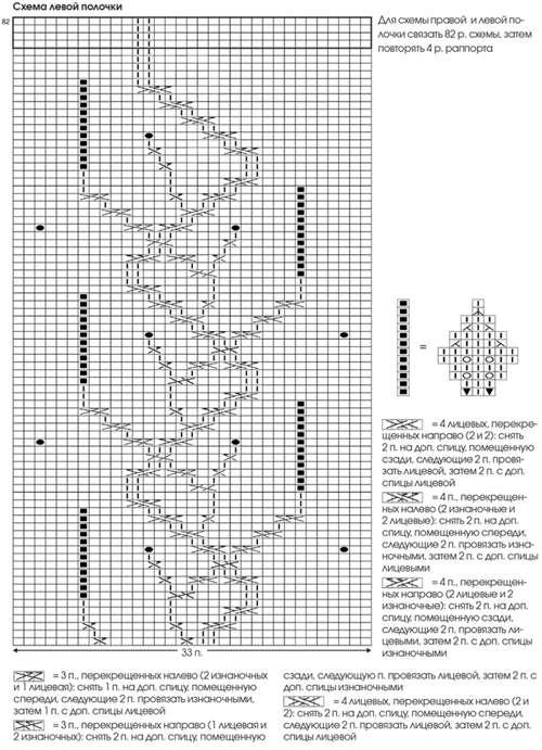 рельефный узор