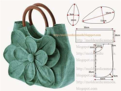 d4166d315a86 Как сшить летнюю сумку своими руками